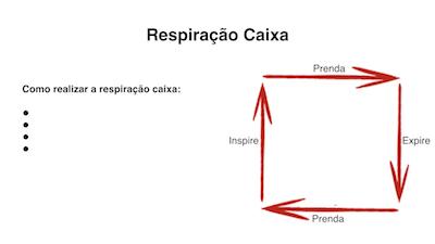 Respiração Caixa